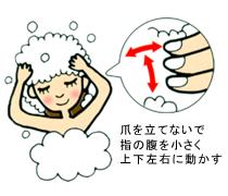 爪を立てないで、指の腹で頭皮を洗う