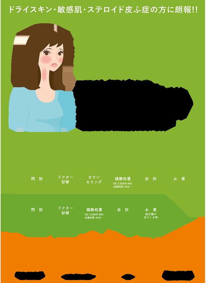ドライスキン・敏感肌・ステロイド皮ふ症の方に朗報!